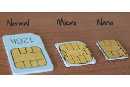 Which SIM card do you need for your iPhone?