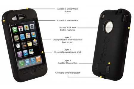 Protecting Your Smartphone Now and in the Future: Smartphone Cases from a ReCommerce Perspective