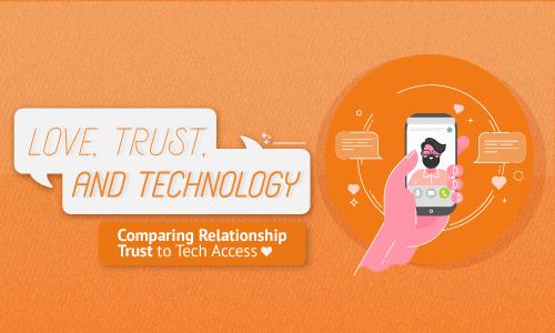 Trust & Tech