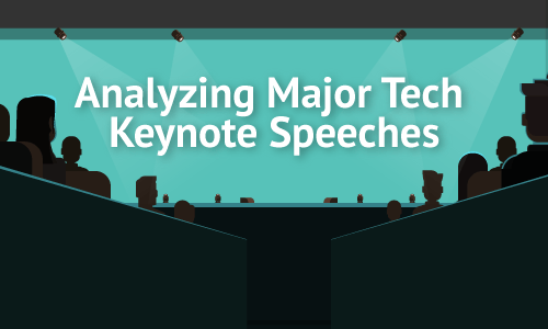 Analyzing Major Tech Keynote Speeches